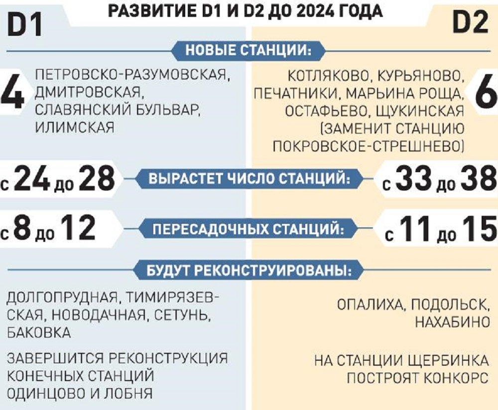 Водительская медицинская справка нового образца 2019 купить с доставкой Москва Царицыно